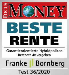 FocusMoney Beste Rente 2020